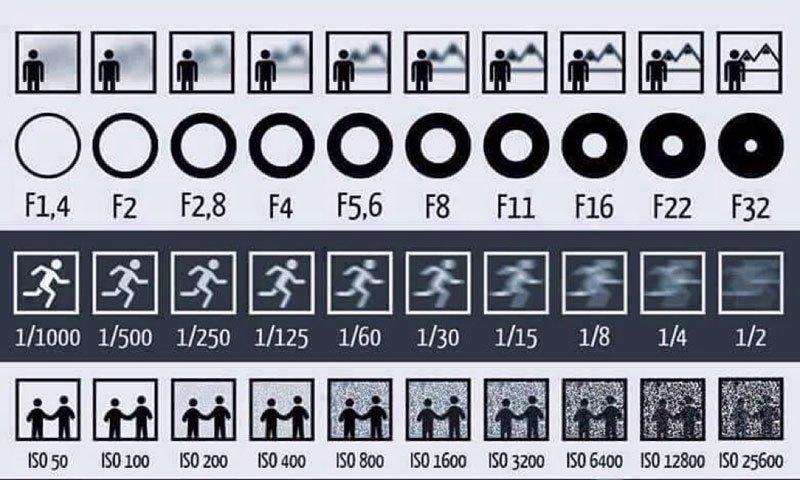jochem-schuiling-fotografie-foto-uitleg